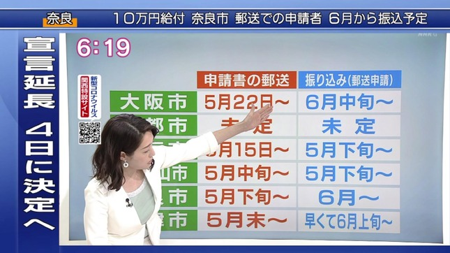 牛田茉友 ニュースほっと関西 すてきにハンドメイド 15