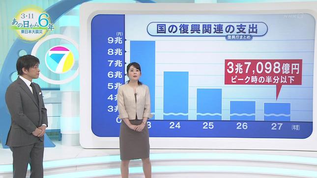 橋本奈穂子 NHKニュース7 12