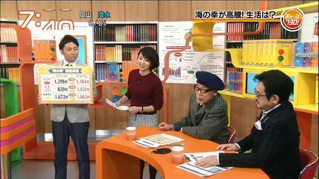 大橋未歩 チャージ730! 05