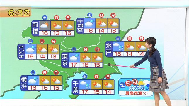 関口奈美 首都圏ネットワーク 4