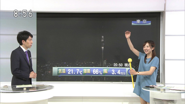 関口奈美 首都圏ネットワーク 10
