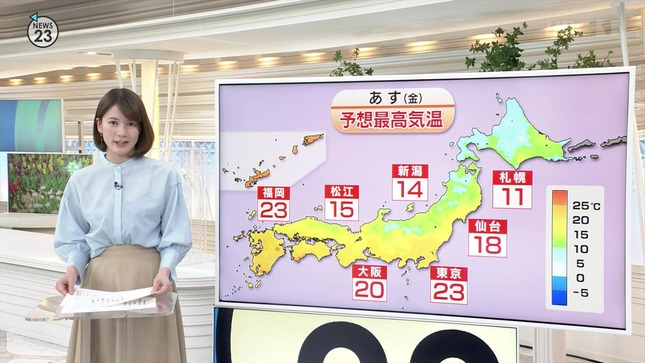 宇内梨沙 News23 8