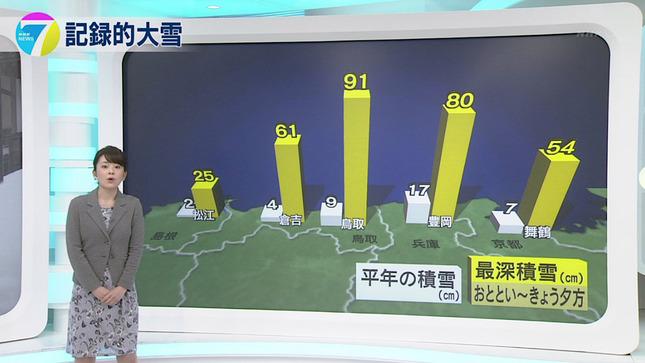 橋本奈穂子 NHKニュース7 8