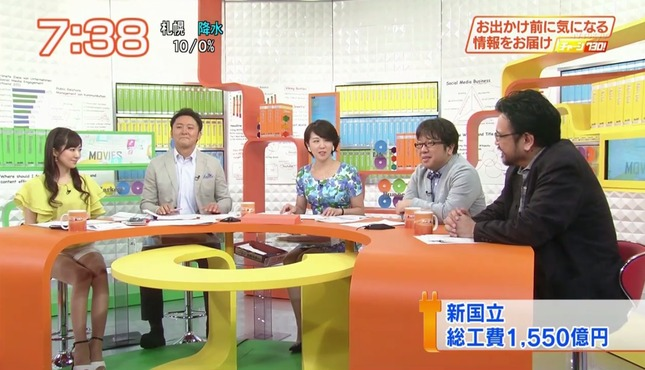 大橋未歩 チャージ730! 06