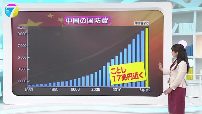 橋本奈穂子 NHKニュース7 うたコン 18