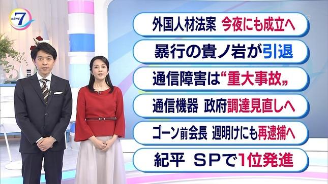 鈴木奈穂子 NHKニュース7 4
