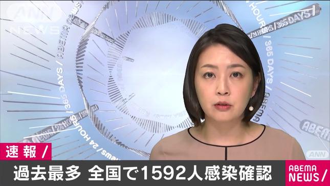 矢島悠子 スーパーJチャンネル ANNnews AbemaNews 5
