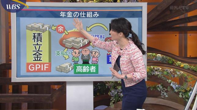 須黒清華 ワールドビジネスサテライト 大江麻理子 3