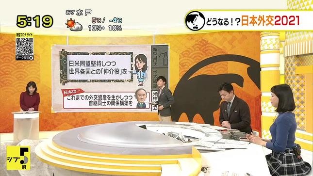 守本奈実 ニュースシブ5時 7