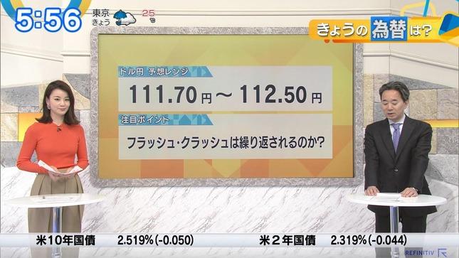 秋元玲奈 ニュースモーニングサテライト 7