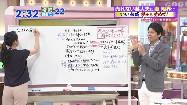 古川枝里子 ゴゴスマ 08
