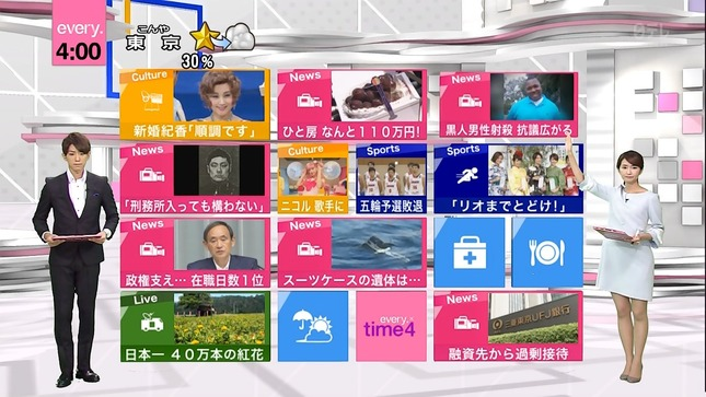 中島芽生 news every 1