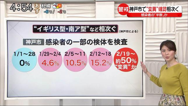 鈴江奈々 news every 10