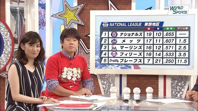 平原沖恵 ワールドスポーツMLB 12
