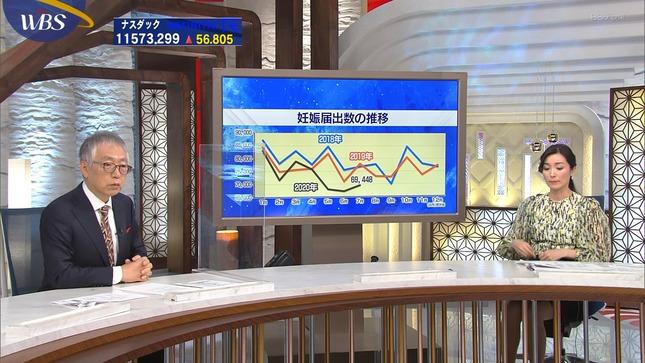 大江麻理子 ワールドビジネスサテライト 3