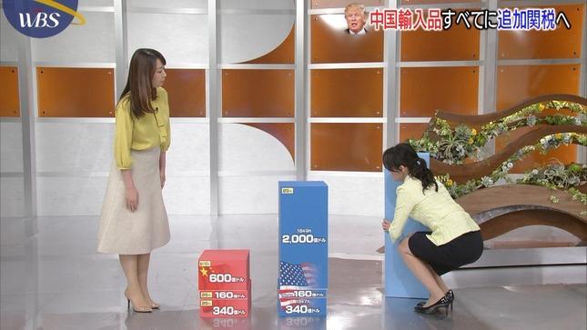 大江麻理子 須黒清華 ワールドビジネスサテライト 6
