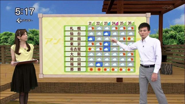 森本智子 NEWSアンサー 12