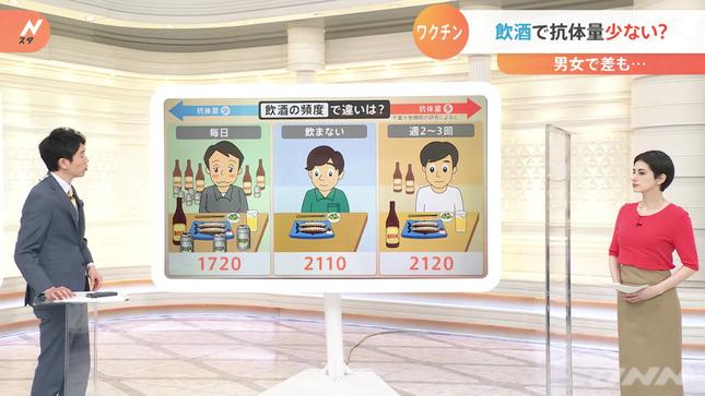ホラン千秋 Nスタ 9