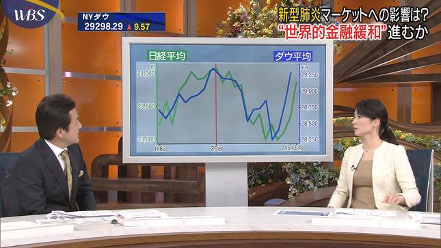 大江麻理子 ワールドビジネスサテライト 10