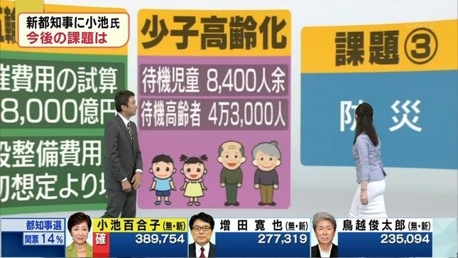 松村正代 東京都知事選開票速報 9