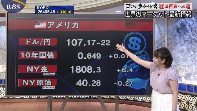 相内優香 ワールドビジネスサテライト 田村淳が豊島区池袋 6