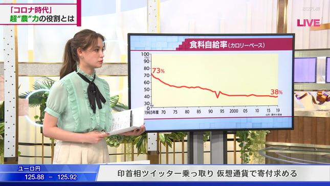 トラウデン直美 日経プラス10 8