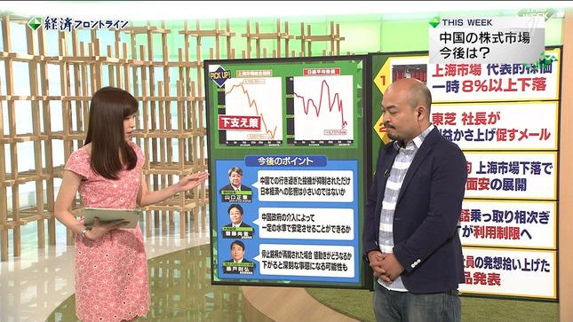 竹内優美 経済フロントライン 06