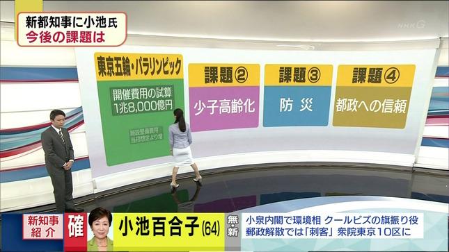 松村正代 東京都知事選開票速報 5