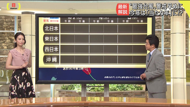森川夕貴 サンデーステーション 報道ステーション 12