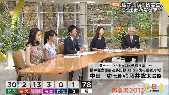 紀真耶 高島彩 サタデー サンデーステーション Bridge 3