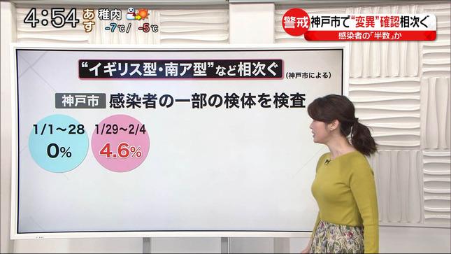 鈴江奈々 news every 9