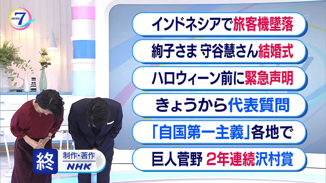 池田伸子 NHKニュース7  ファミリーヒストリー 3