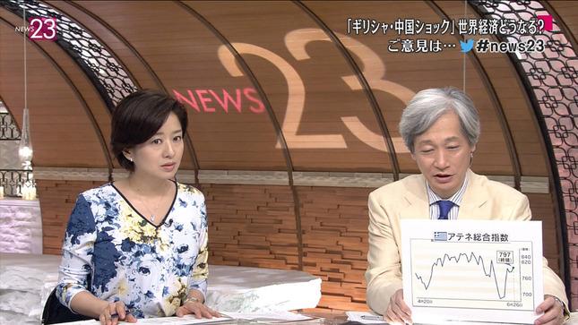 膳場貴子 News23 17