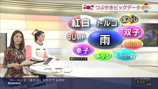鎌倉千秋 NEWSWEB 09