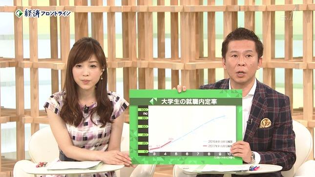 竹内優美 経済フロントライン 19