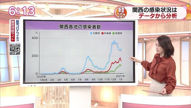 牛田茉友 ニュースほっと関西 列島ニュース 10
