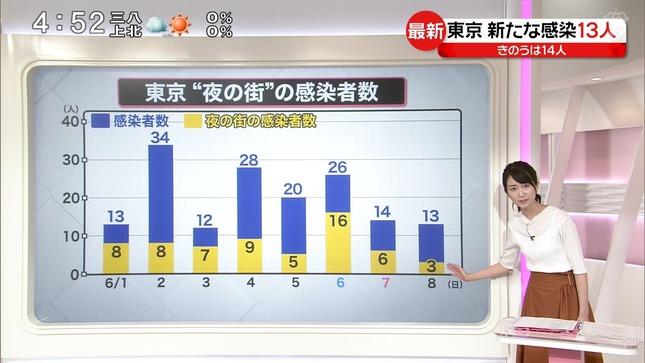 中島芽生 news every 12
