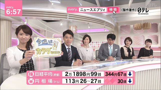中島芽生 news every 10