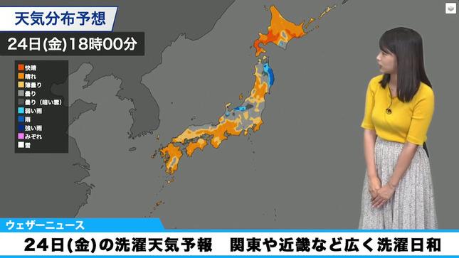角田奈緒子 ウェザーニュースLiVE 10
