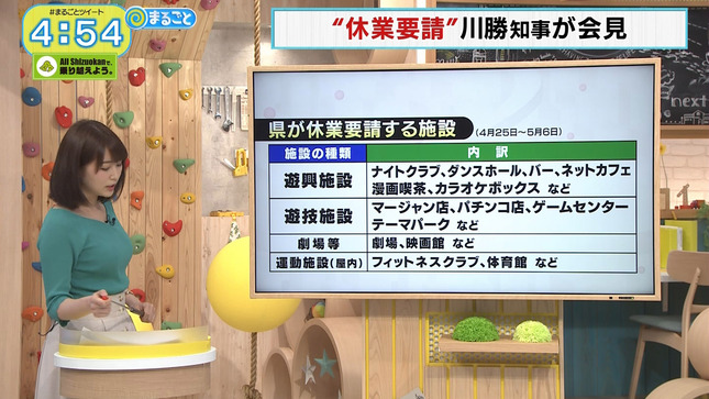 垣内麻里亜 news everyしずおか まるごと 6