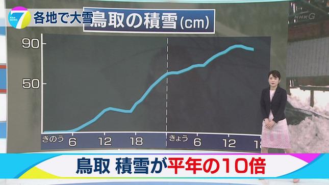 橋本奈穂子 NHKニュース7 14