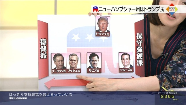 鎌倉千秋 NEWSWEB 8