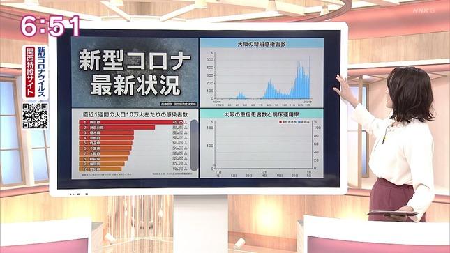 牛田茉友 ニュースほっと関西 列島ニュース 9