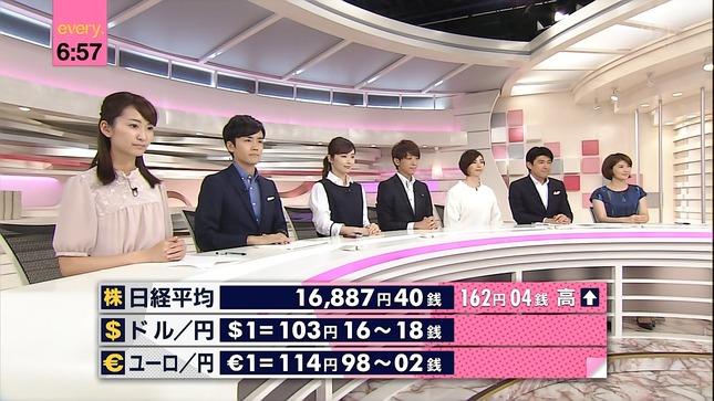 中島芽生 NewsEvery 11