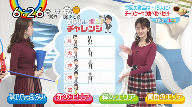 後呂有紗アナと團遥香キャスター 「ZIP!」メンバーのニット乳!