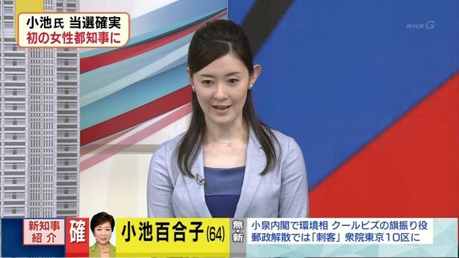 松村正代 東京都知事選開票速報 2