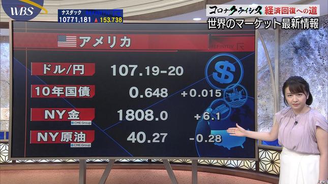 相内優香 ワールドビジネスサテライト 田村淳が豊島区池袋 3