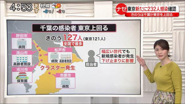 鈴江奈々 news every 5