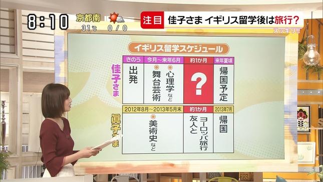 畑下由佳 スッキリ!! 深層NEWS 6