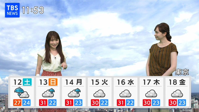宇賀神メグ ひるおび! あさチャン! Nスタ TBSニュース 10
